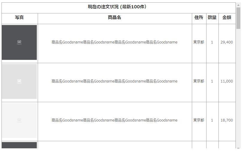 【楽天】スクロールバー付きリアルタイムオーダー(注文情報)自動表示 リストタイプ 無料ツールテンプレート